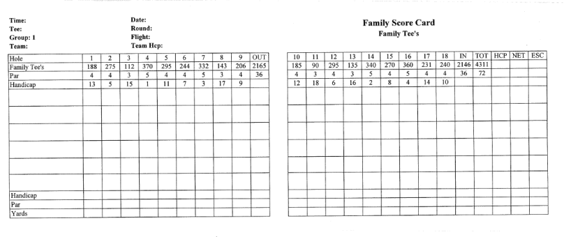 Family Tee Scorecard.PNG